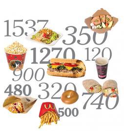 Калории калориям рознь