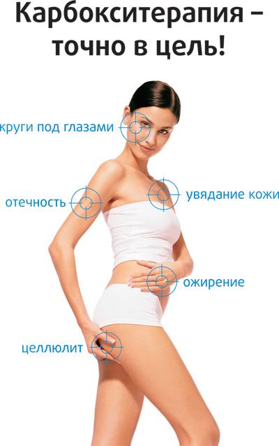 Карбокситерапия - это лечебная процедура для омоложения кожи лица и тела без хирургического вмешательства в организм