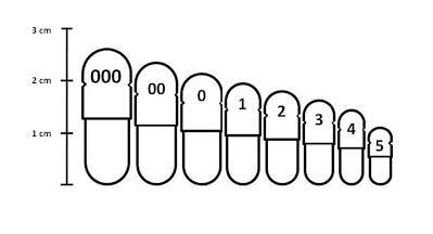 Как выбрать пустые желлатиновые капсулы
