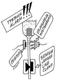 Детектор воздуха и уровня с зажимом линии.