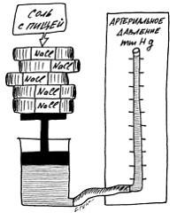 Зависимость смертности от среднего уровня азота мочевины