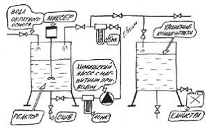 Схема системы приготовления концентрата